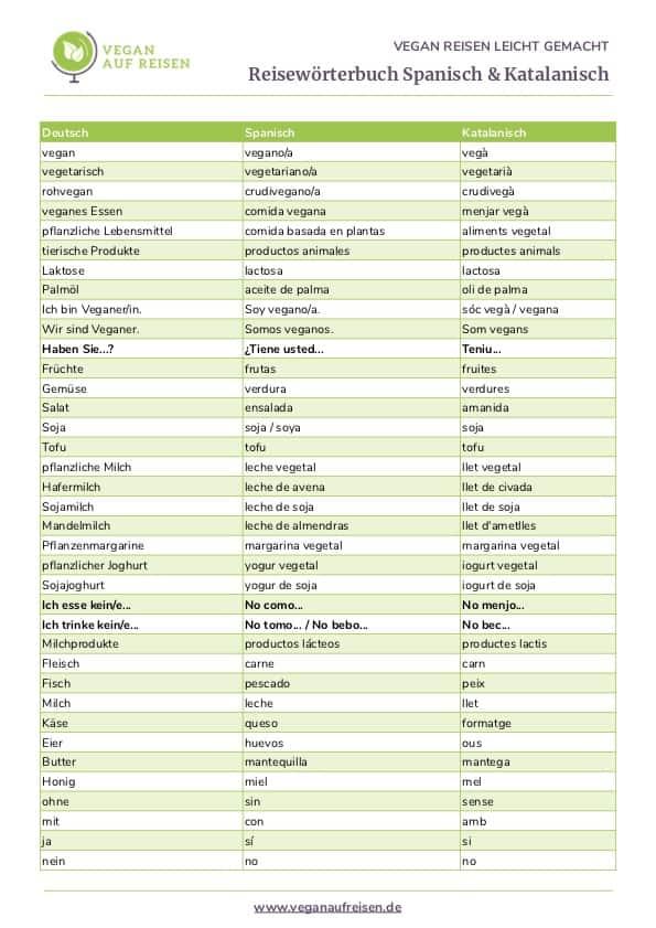 Türkei Vegan: Reisewörterbuch Deutsch - Türkisch